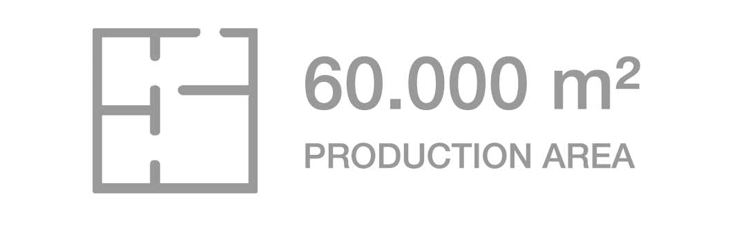 Company facts Production
